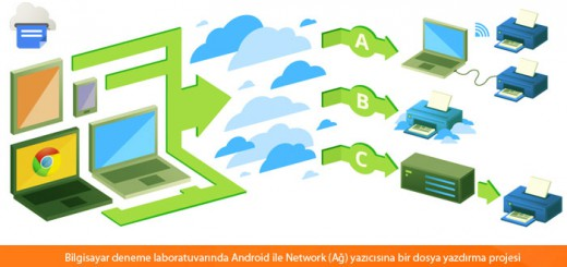 android_google_cloud