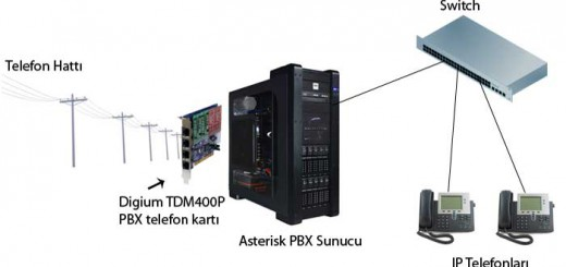 asterisk_pbx